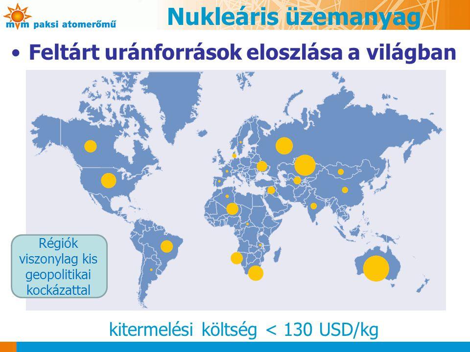 Nukleáris üzemanyag Feltárt uránforrások eloszlása a világban kitermelési költség < 130 USD/kg Régiók viszonylag kis geopolitikai kockázattal