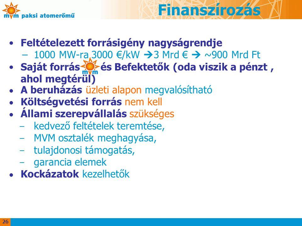 Finanszírozás Feltételezett forrásigény nagyságrendje –1000 MW-ra 3000 €/kW  3 Mrd €  ~900 Mrd Ft Saját forrás és Befektetők (oda viszik a pénzt, ahol megtérül) ● A beruházás üzleti alapon megvalósítható ● Költségvetési forrás nem kell ● Állami szerepvállalás szükséges ̶ kedvező feltételek teremtése, ̶ MVM osztalék meghagyása, ̶ tulajdonosi támogatás, ̶ garancia elemek ● Kockázatok kezelhetők 26