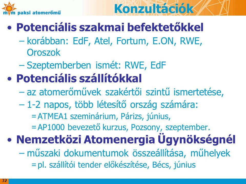Konzultációk Potenciális szakmai befektetőkkel –korábban: EdF, Atel, Fortum, E.ON, RWE, Oroszok –Szeptemberben ismét: RWE, EdF Potenciális szállítókkal –az atomerőművek szakértői szintű ismertetése, –1-2 napos, több létesítő ország számára: = ATMEA1 szeminárium, Párizs, június, = AP1000 bevezető kurzus, Pozsony, szeptember.