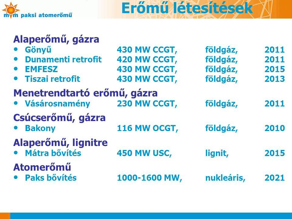 Erőmű létesítések Alaperőmű, gázra Gönyű430 MW CCGT, földgáz,2011 Dunamenti retrofit 420 MW CCGT, földgáz, 2011 EMFESZ430 MW CCGT, földgáz, 2015 Tisza