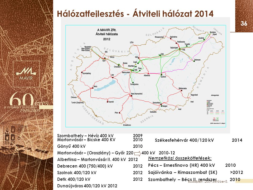 Budapest, 2009.október 8. 36 Hálózatfejlesztés - Átviteli hálózat 2014 Szombathely – Hévíz 400 kV 2009 Martonvásár – Bicske 400 KV2010 Gönyű 400 kV201