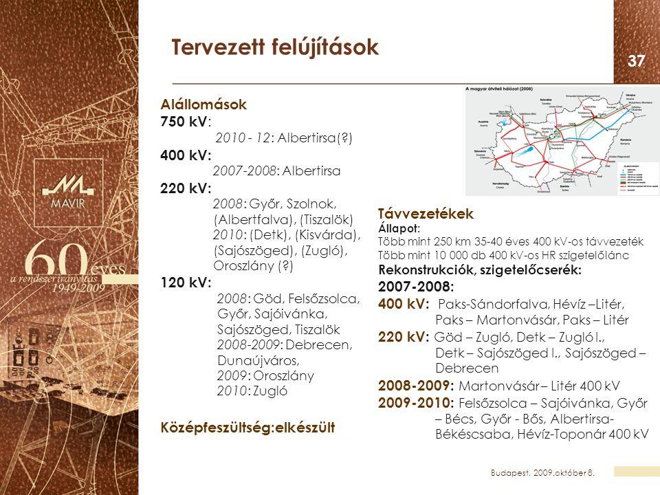 Budapest, 2009.október 8. 37 Tervezett felújítások Alállomások 750 kV : 2010 - 12: Albertirsa(?) 400 kV: 2007-2008: Albertirsa 220 kV: 2008: Győr, Szo