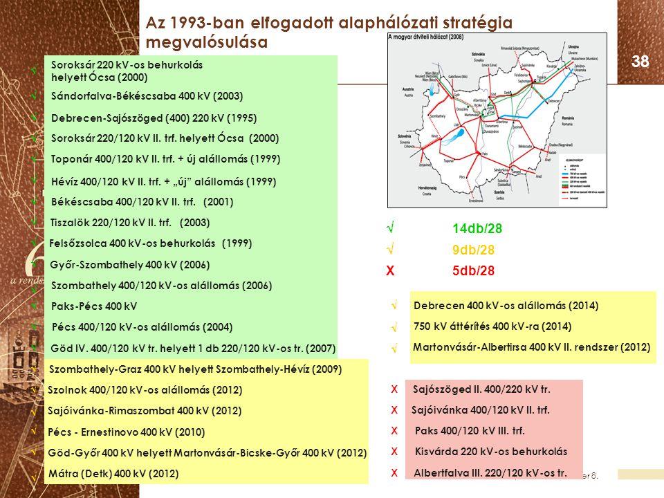 Budapest, 2009.október 8. 38 Soroksár 220 kV-os behurkolás helyett Ócsa (2000) Sándorfalva-Békéscsaba 400 kV (2003) Debrecen-Sajószöged (400) 220 kV (