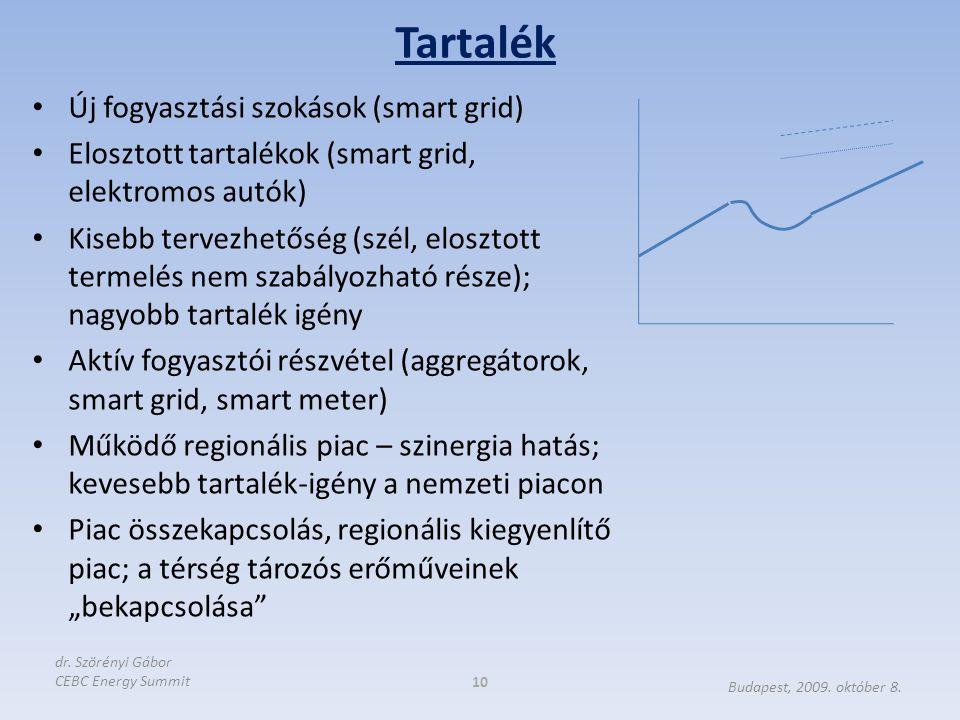 """Új fogyasztási szokások (smart grid) Elosztott tartalékok (smart grid, elektromos autók) Kisebb tervezhetőség (szél, elosztott termelés nem szabályozható része); nagyobb tartalék igény Aktív fogyasztói részvétel (aggregátorok, smart grid, smart meter) Működő regionális piac – szinergia hatás; kevesebb tartalék-igény a nemzeti piacon Piac összekapcsolás, regionális kiegyenlítő piac; a térség tározós erőműveinek """"bekapcsolása Tartalék 10 Budapest, 2009."""
