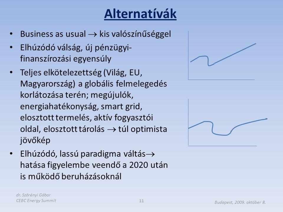 Business as usual  kis valószínűséggel Elhúzódó válság, új pénzügyi- finanszírozási egyensúly Teljes elkötelezettség (Világ, EU, Magyarország) a globális felmelegedés korlátozása terén; megújulók, energiahatékonyság, smart grid, elosztott termelés, aktív fogyasztói oldal, elosztott tárolás  túl optimista jövőkép Elhúzódó, lassú paradigma váltás  hatása figyelembe veendő a 2020 után is működő beruházásoknál Alternatívák 11 Budapest, 2009.