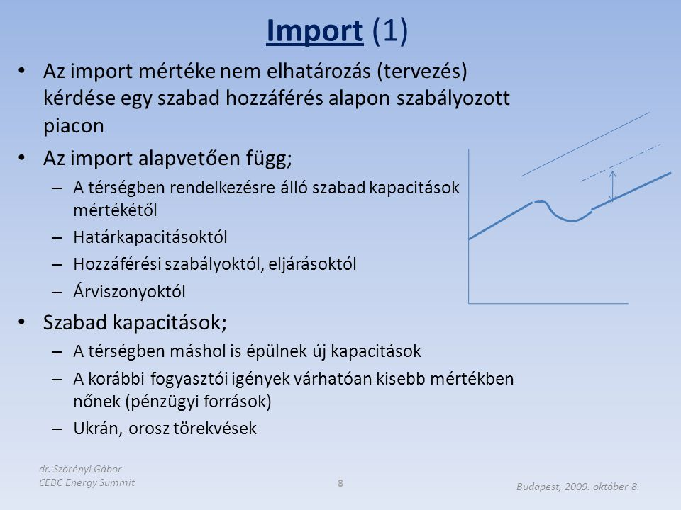 Import (1) 8 Budapest, 2009. október 8. dr.