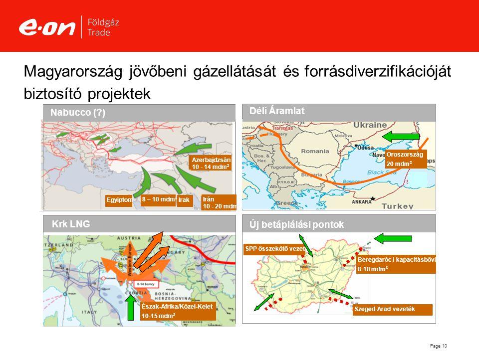 Page 10 Magyarország jövőbeni gázellátását és forrásdiverzifikációját biztosító projektek Új betáplálási pontok Krk LNG Beregdaróc i kapacitásbővítés