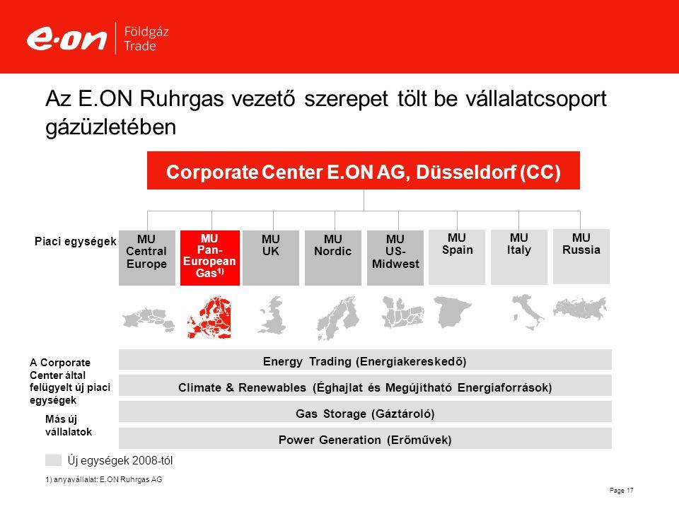Page 17 Corporate Center E.ON AG, Düsseldorf (CC) MU Spain MU Italy MU Central Europe MU Pan- European Gas 1) MU UK MU Nordic MU US- Midwest MU Russia