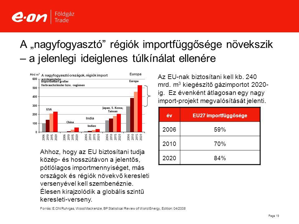 """Page 19 A """"nagyfogyasztó"""" régiók importfüggősége növekszik – a jelenlegi ideiglenes túlkínálat ellenére A nagyfogyasztó országok, régiók import szüksé"""