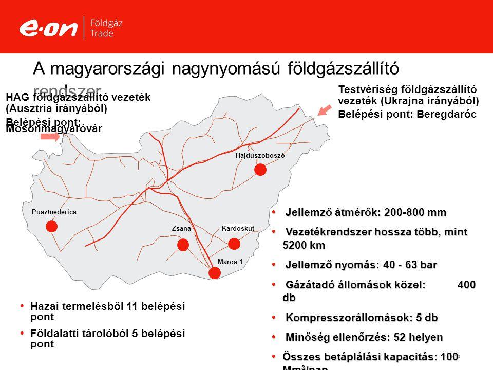 Page 20 A magyarországi nagynyomású földgázszállító rendszer Kardoskút Maros-1 Zsana Pusztaederics Hajdúszoboszó Total withdrawal capacity: 50.5 MCM/d