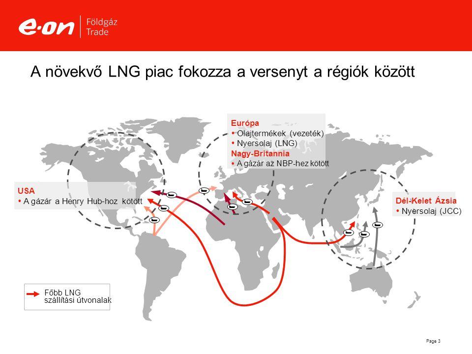 Page 3 A növekvő LNG piac fokozza a versenyt a régiók között Főbb LNG szállítási útvonalak USA  A gázár a Henry Hub-hoz kötött Európa  Olajtermékek
