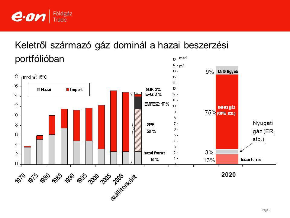 Page 18 Földgázigény az EU-27 országokban: További növekedés milliárd m³ 1 m³ = 11.5 kWh *) becsült 484 27% 37% 6% 30% 565-585 25% 36% 5% 34% Más Erőművek Ipar Háztartások & kereskedelem 590-630 24% 34% 5% 37% Forrás: jelenlegi előrejelzés (Eurogas, IEA, GI, belső elemzések)  2020-ra: A kereslet 100 – 150 milliárd m 3 -rel több, mint 2007-ben  Az áramelőállítás a legfontosabb outputtá válik  Növekvő földgáz részesedés a teljes energiafelhasználásban