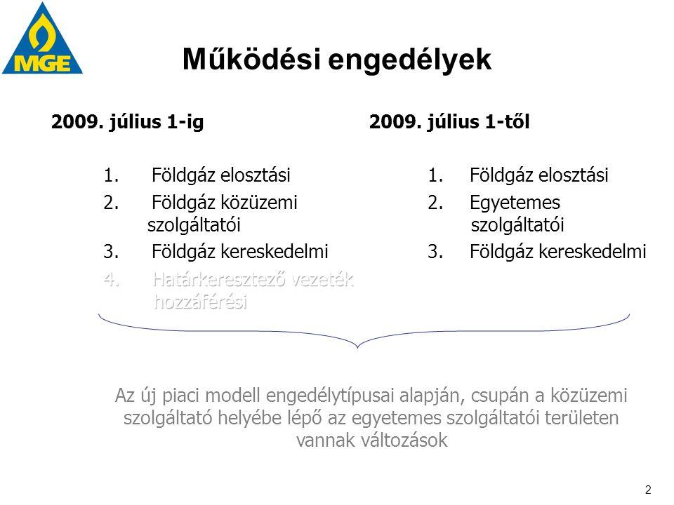 2 Működési engedélyek 2009.