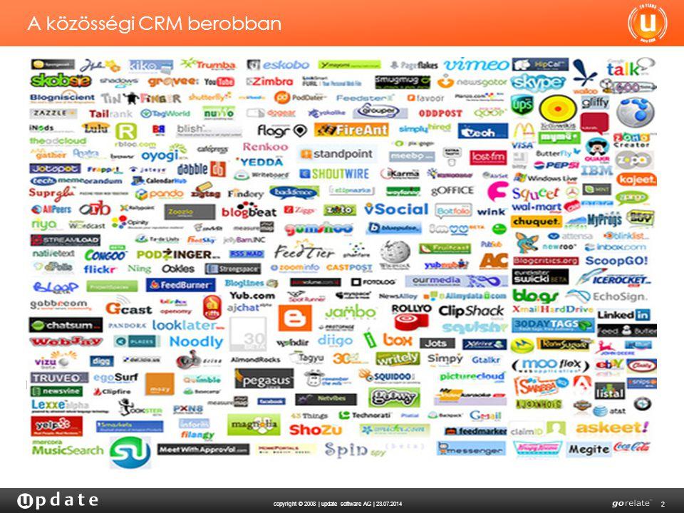 copyright © 2008 | update software AG | 23.07.2014 13 A megfelelő közösségi tér kiválasztása » A COSMIC új folyamatokkal egészíti ki a CRM rendszert: média és piac figyelés/elemzés, ügyfélkapcsolat/ügyfélszolgálat » Definiálni kell a számunkra fontos tereket és forrásokat (webhelyek, blogszféra, közösségi terek) melyeket a Cosmic-kal figyelni akarunk