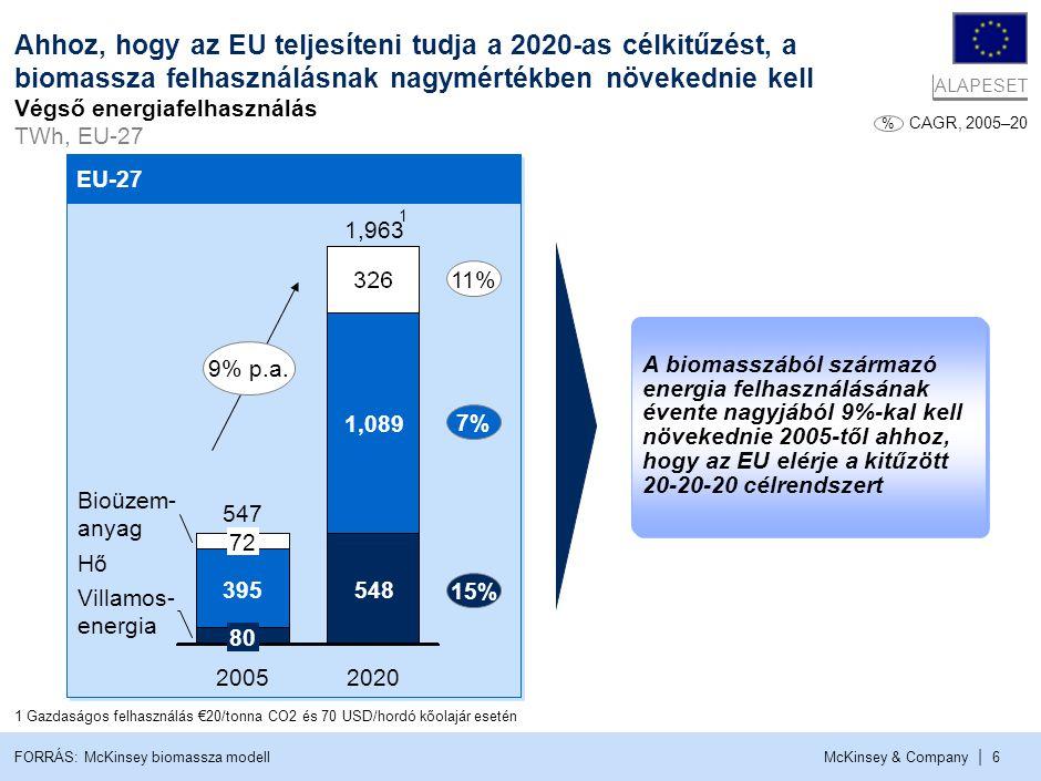 McKinsey & Company | 6 1 Gazdaságos felhasználás €20/tonna CO2 és 70 USD/hordó kőolajár esetén Villamos- energiaVillamos- energiaVillamos- energiaVill
