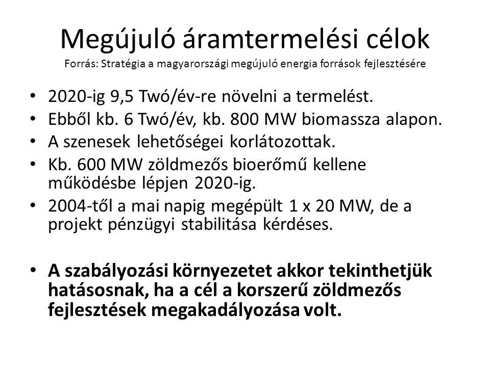 Megújuló áramtermelési célok Forrás: Stratégia a magyarországi megújuló energia források fejlesztésére 2020-ig 9,5 Twó/év-re növelni a termelést.