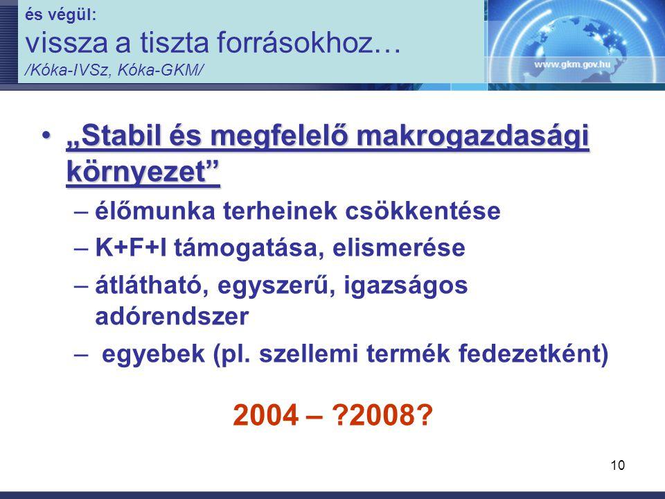 """10 és végül: vissza a tiszta forrásokhoz… /Kóka-IVSz, Kóka-GKM/ """"Stabil és megfelelő makrogazdasági környezet """"Stabil és megfelelő makrogazdasági környezet –élőmunka terheinek csökkentése –K+F+I támogatása, elismerése –átlátható, egyszerű, igazságos adórendszer – egyebek (pl."""