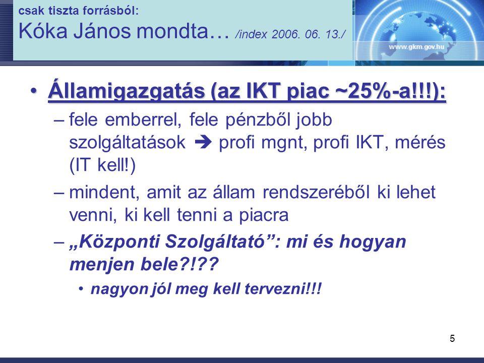 """6 csak tiszta forrásból: Kóka János mondta… /IVSz mngr díjak átadása/ Kapcsolat a piaccal, szakmávalKapcsolat a piaccal, szakmával –""""kis szervezet (1+2 főo."""