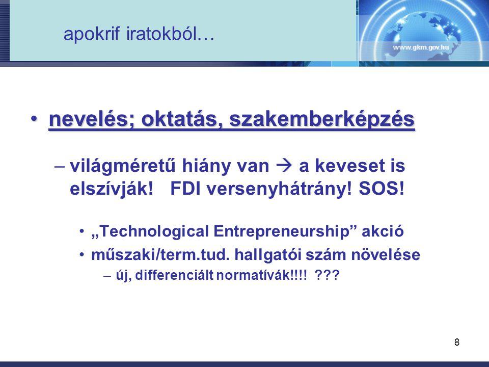 9 apokrif iratokból… Korszakváltás (?)Korszakváltás (?) –számítógépes világ  ubiquitous systems –magyar IT lehetőségek ?.