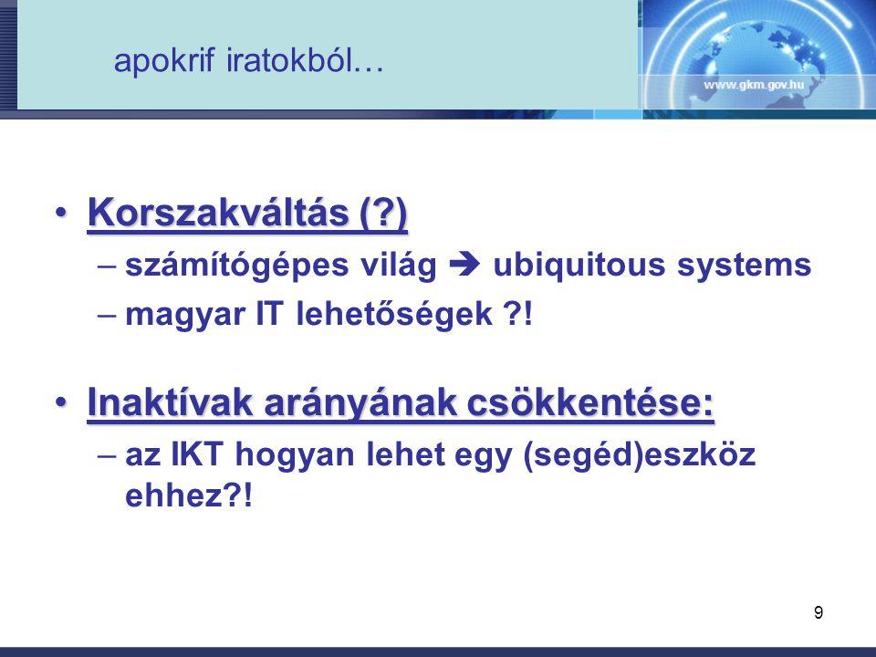 9 apokrif iratokból… Korszakváltás ( )Korszakváltás ( ) –számítógépes világ  ubiquitous systems –magyar IT lehetőségek .