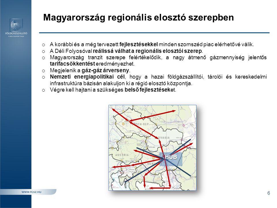 6 Magyarország regionális elosztó szerepben o A korábbi és a még tervezett fejlesztésekkel minden szomszéd piac elérhetővé válik.