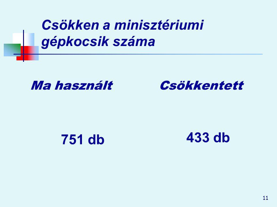 11 Csökken a minisztériumi gépkocsik száma Ma használt 751 db Csökkentett 433 db