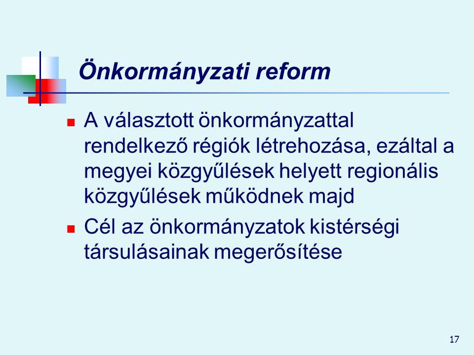 17 Önkormányzati reform A választott önkormányzattal rendelkező régiók létrehozása, ezáltal a megyei közgyűlések helyett regionális közgyűlések működn