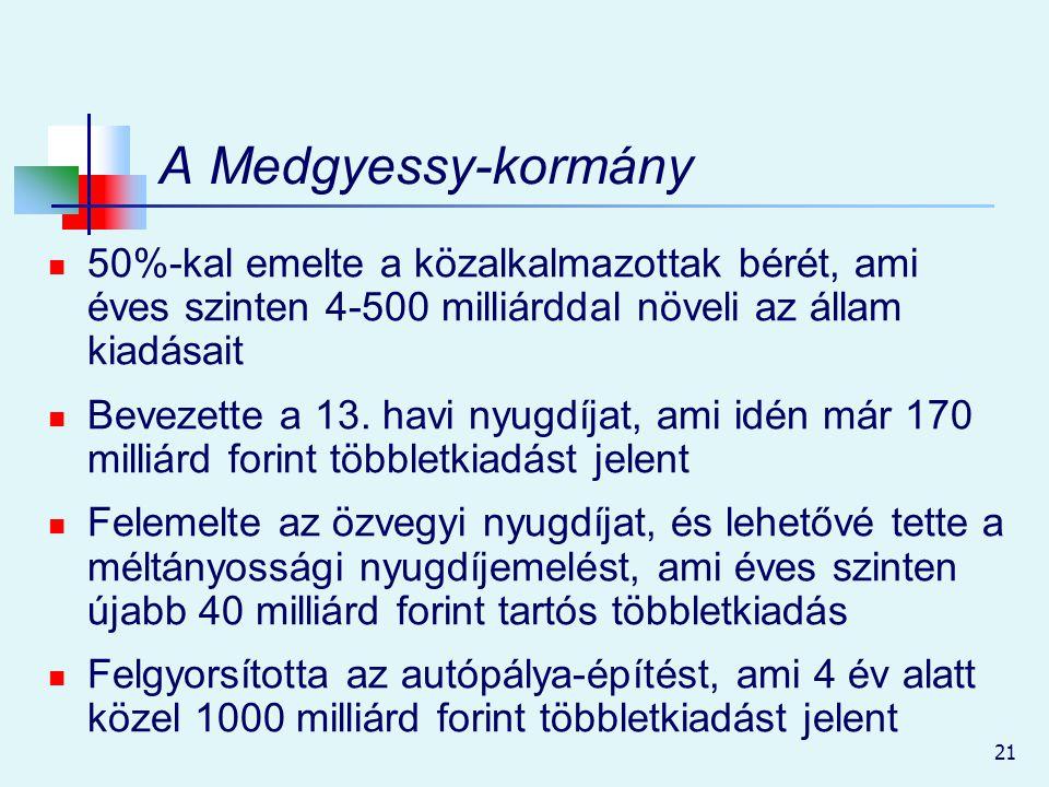 21 A Medgyessy-kormány 50%-kal emelte a közalkalmazottak bérét, ami éves szinten 4-500 milliárddal növeli az állam kiadásait Bevezette a 13. havi nyug