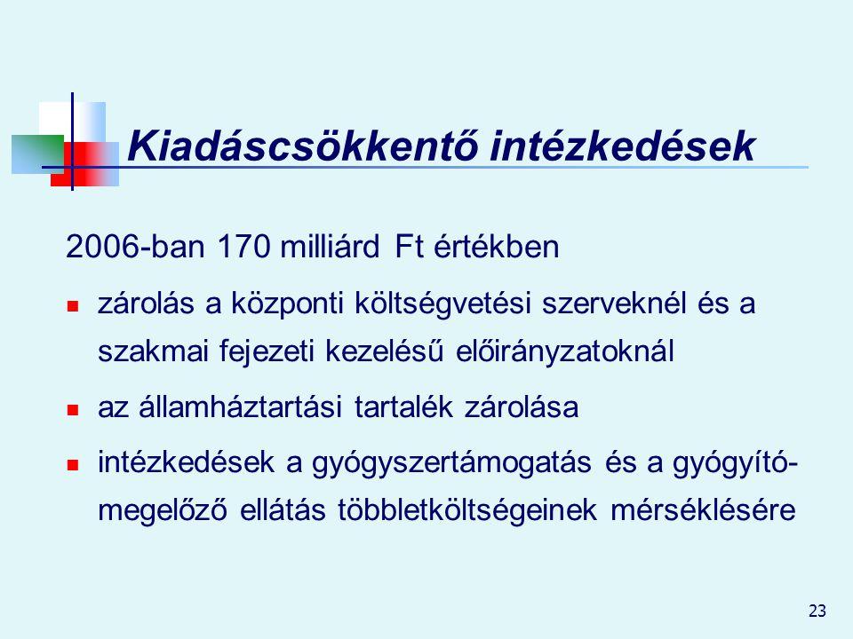23 Kiadáscsökkentő intézkedések 2006-ban 170 milliárd Ft értékben zárolás a központi költségvetési szerveknél és a szakmai fejezeti kezelésű előirányz