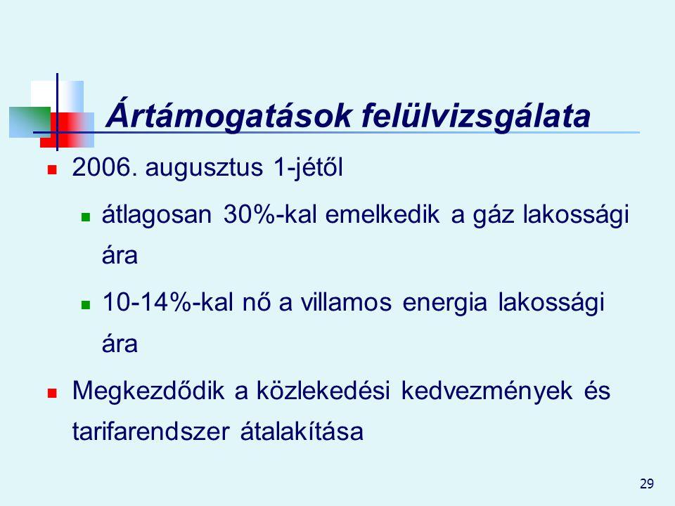 29 Ártámogatások felülvizsgálata 2006. augusztus 1-jétől átlagosan 30%-kal emelkedik a gáz lakossági ára 10-14%-kal nő a villamos energia lakossági ár