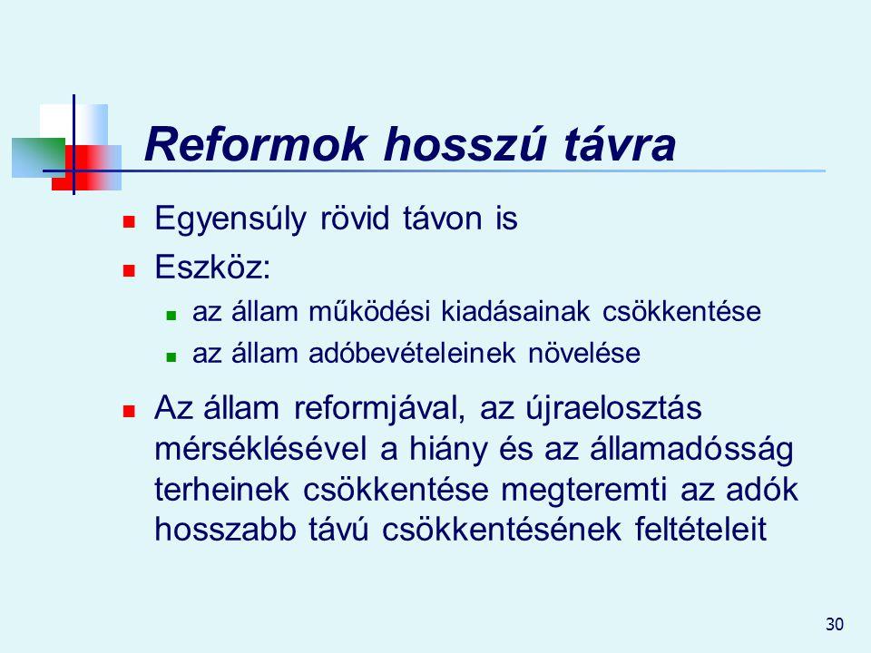 30 Reformok hosszú távra Egyensúly rövid távon is Eszköz: az állam működési kiadásainak csökkentése az állam adóbevételeinek növelése Az állam reformj