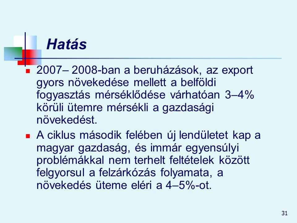 31 Hatás 2007– 2008-ban a beruházások, az export gyors növekedése mellett a belföldi fogyasztás mérséklődése várhatóan 3–4% körüli ütemre mérsékli a g