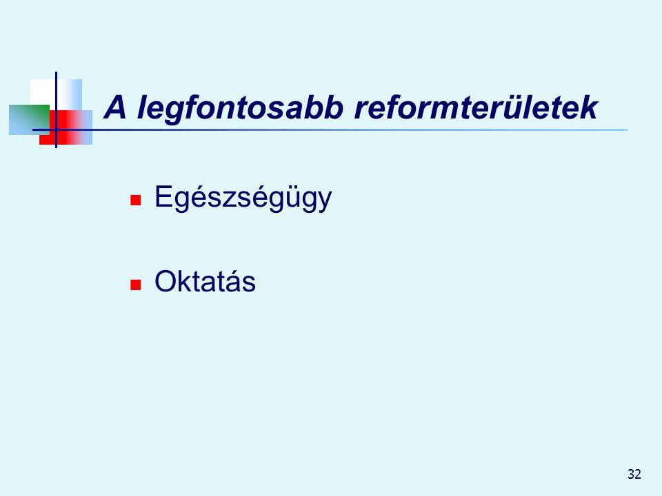 32 A legfontosabb reformterületek Egészségügy Oktatás