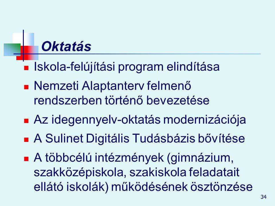 34 Oktatás Iskola-felújítási program elindítása Nemzeti Alaptanterv felmenő rendszerben történő bevezetése Az idegennyelv-oktatás modernizációja A Sul