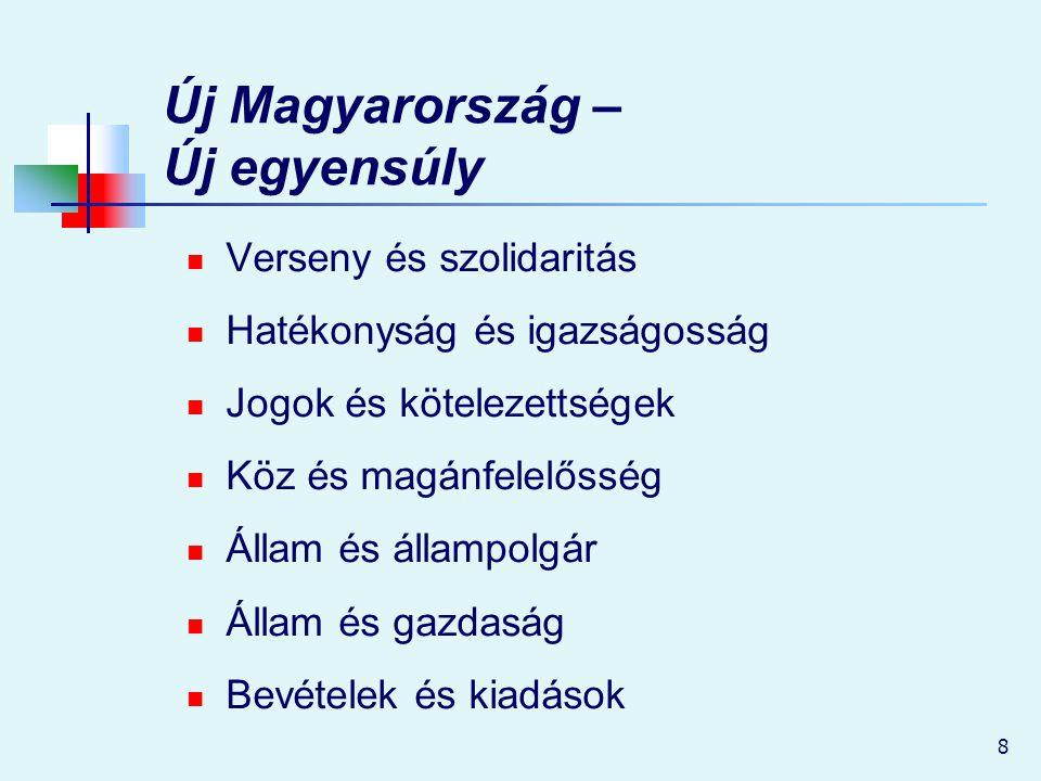 8 Új Magyarország – Új egyensúly Verseny és szolidaritás Hatékonyság és igazságosság Jogok és kötelezettségek Köz és magánfelelősség Állam és állampol