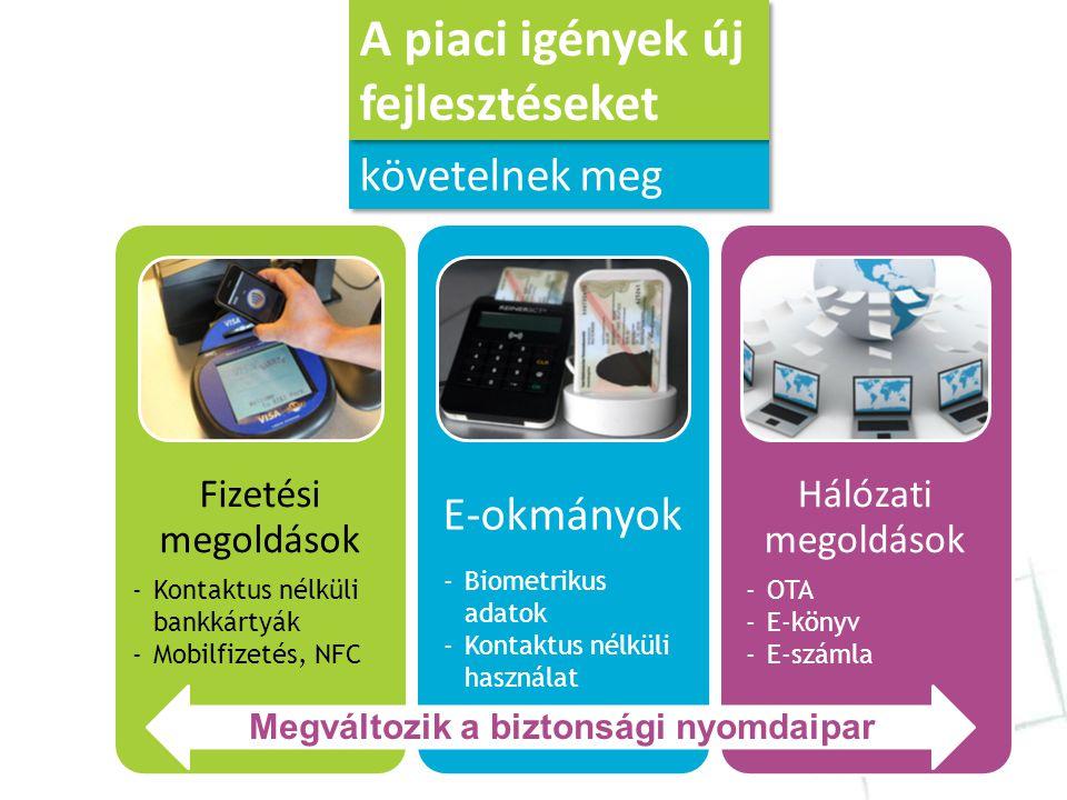 vásárlásának módja Megváltozik a közlekedési jegyek A kontaktus nélküli fizetés dominánssá válik az okoskártyák és a mobiltelefonok hatására
