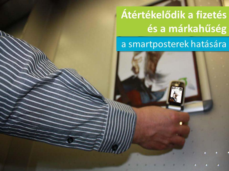 alkalmazások népszerűsége Az okostelefonok terjedésével nő a fizetési Mobile Wallet Check Balance View transactions Pay Anyone Set-up Payee Contact us