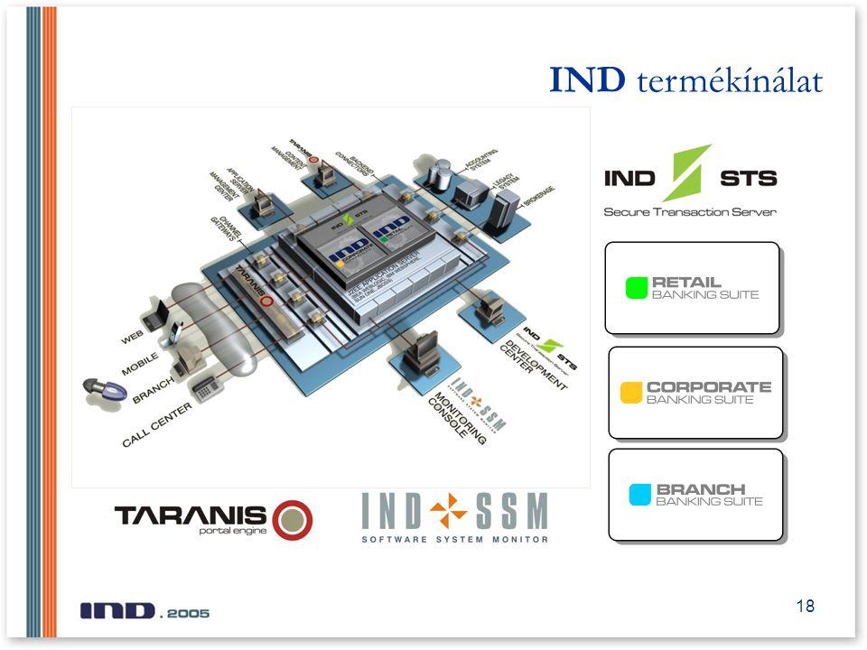 18 IND termékínálat