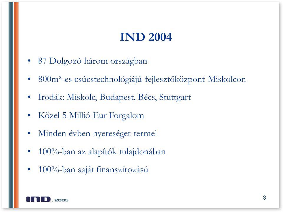 3 87 Dolgozó három országban 800m²-es csúcstechnológiájú fejlesztőközpont Miskolcon Irodák: Miskolc, Budapest, Bécs, Stuttgart Közel 5 Millió Eur Forgalom Minden évben nyereséget termel 100%-ban az alapítók tulajdonában 100%-ban saját finanszírozású IND 2004