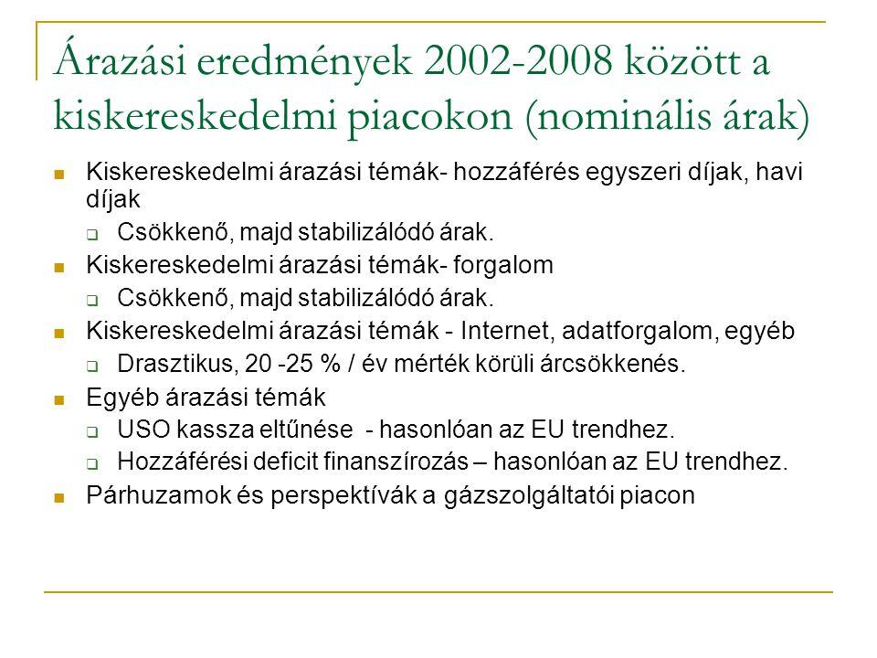 Árazási eredmények 2002-2008 között a kiskereskedelmi piacokon (nominális árak) Kiskereskedelmi árazási témák- hozzáférés egyszeri díjak, havi díjak  Csökkenő, majd stabilizálódó árak.