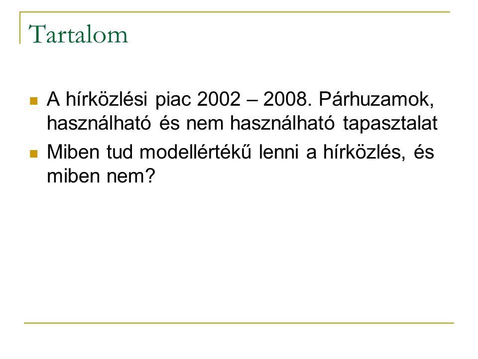 Tartalom A hírközlési piac 2002 – 2008.