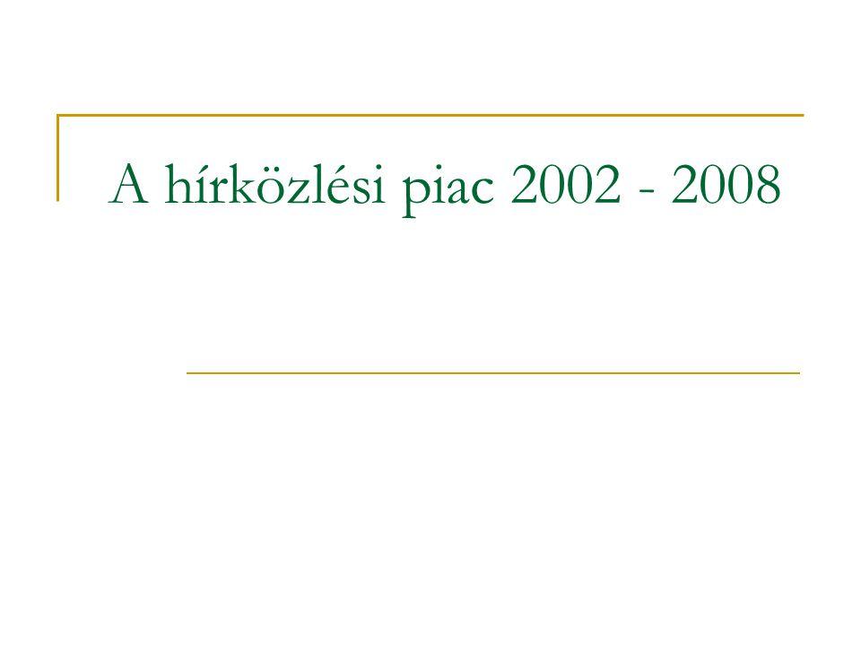 A hírközlési piac 2002 - 2008