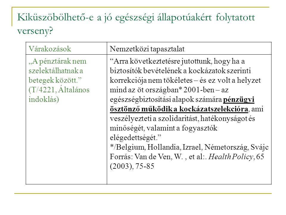 """VárakozásokNemzetközi tapasztalat """"A pénztárak nem szelektálhatnak a betegek között. (T/4221, Általános indoklás) Arra következtetésre jutottunk, hogy ha a biztosítók bevételének a kockázatok szerinti korrekciója nem tökéletes – és ez volt a helyzet mind az öt országban* 2001-ben – az egészségbiztosítási alapok számára pénzügyi ösztönző működik a kockázatszelekcióra, ami veszélyezteti a szolidaritást, hatékonyságot és minőségét, valamint a fogyasztók elégedettségét. */Belgium, Hollandia, Izrael, Németország, Svájc Forrás: Van de Ven, W., et al:."""