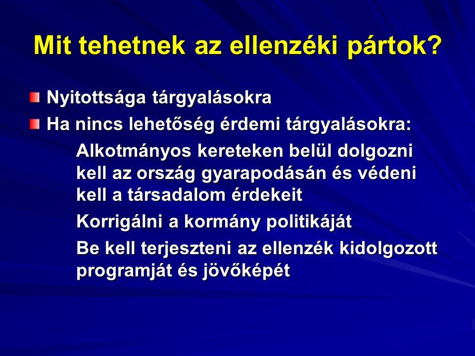 Mit tehet a magyar társadalom A politikai osztályt a tárgyalóasztalhoz kell tessékelnie Szorgalmazni kell a széleskörű társadalmi párbeszédet Küzdenie kell egy társadalmi szerződésért Építenie kell saját hálózatait Építenie kell minden lehetséges ponton egy polgári Magyarországot