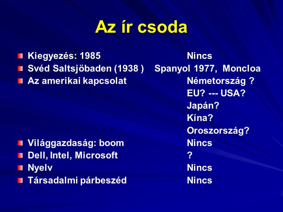 Az ír csoda Kiegyezés: 1985Nincs Svéd Saltsjöbaden (1938 ) Spanyol 1977, Moncloa Az amerikai kapcsolatNémetország .