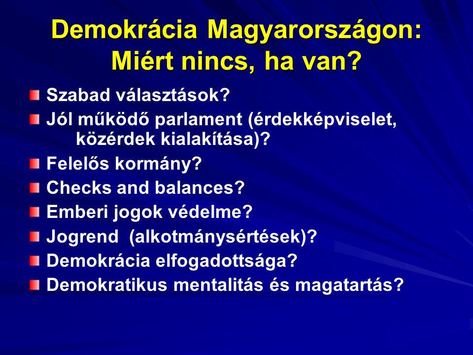Demokrácia Magyarországon: Miért nincs, ha van. Szabad választások.