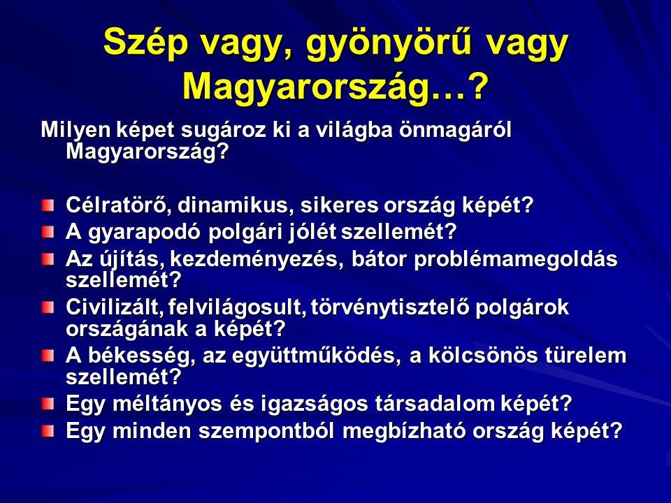 Szép vagy, gyönyörű vagy Magyarország…. Milyen képet sugároz ki a világba önmagáról Magyarország.