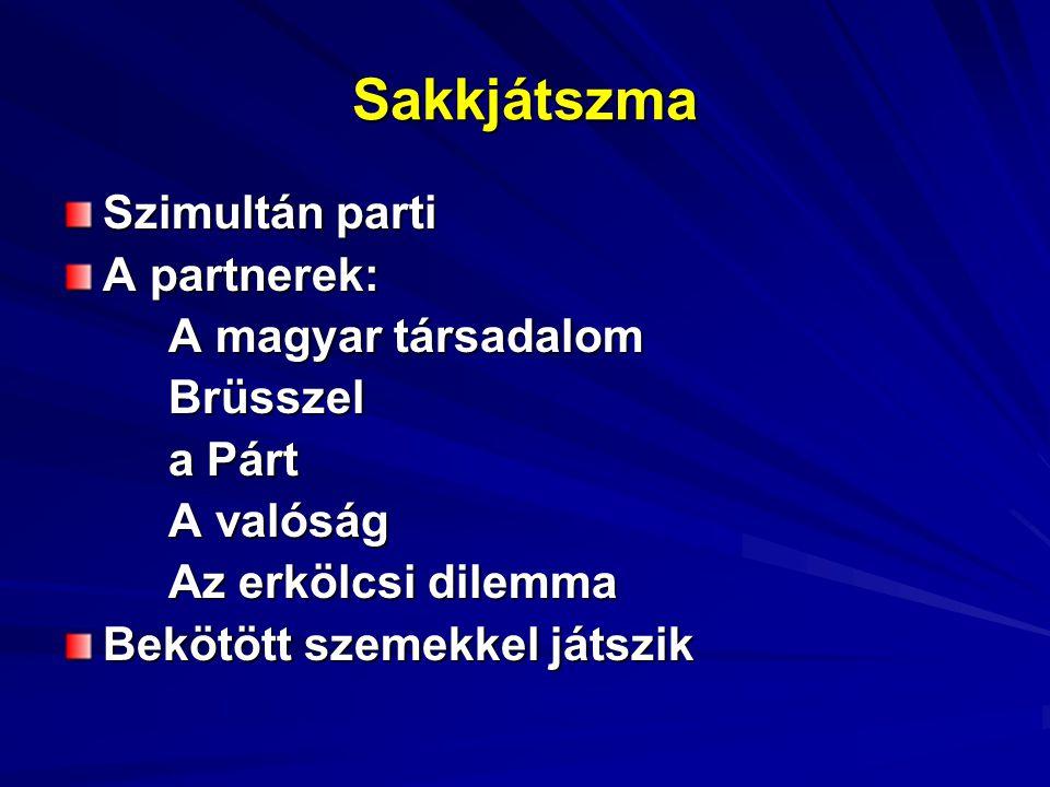 Sakkjátszma Szimultán parti A partnerek: A magyar társadalom Brüsszel a Párt A valóság Az erkölcsi dilemma Bekötött szemekkel játszik