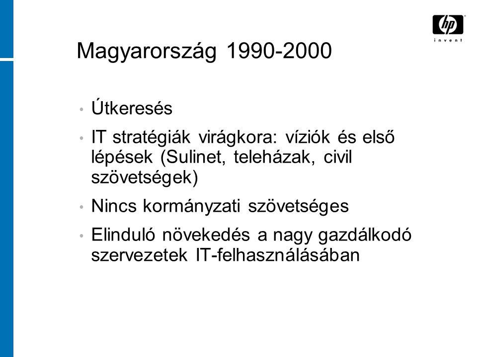 Magyarország 1990-2000 Útkeresés IT stratégiák virágkora: víziók és első lépések (Sulinet, teleházak, civil szövetségek) Nincs kormányzati szövetséges Elinduló növekedés a nagy gazdálkodó szervezetek IT-felhasználásában