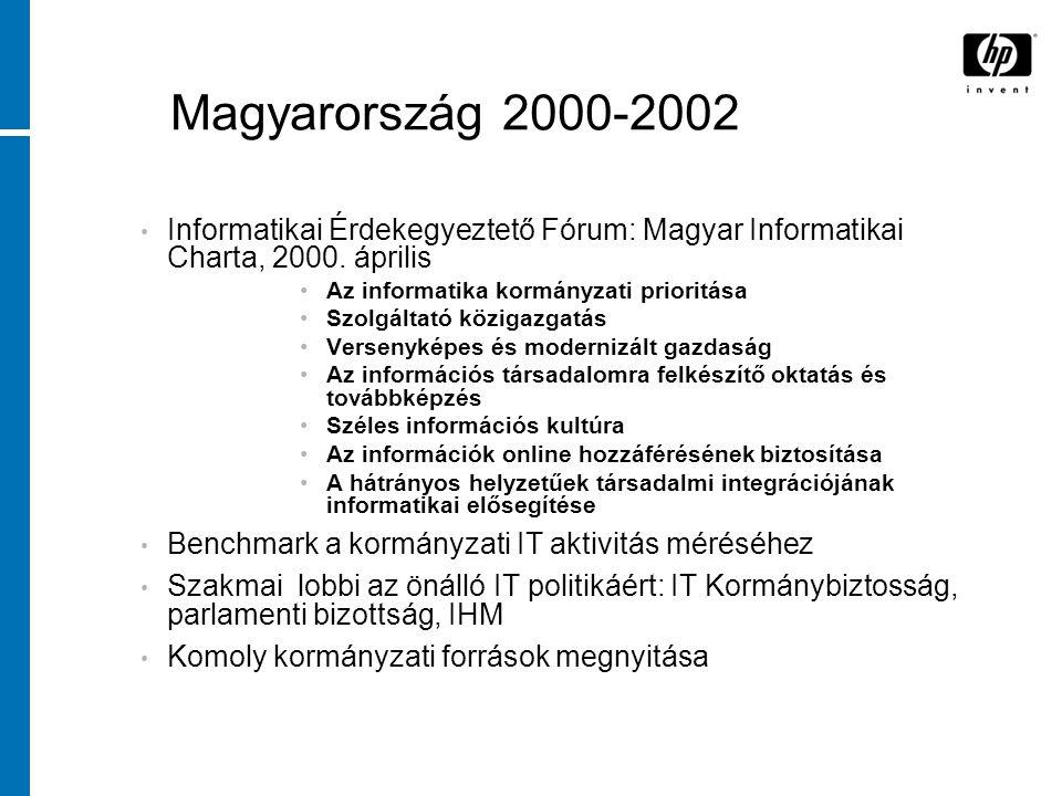 Magyarország 2000-2002 Informatikai Érdekegyeztető Fórum: Magyar Informatikai Charta, 2000.